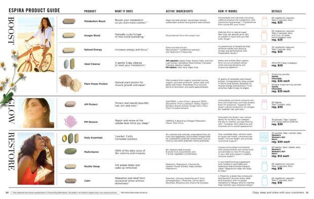 espira product guide